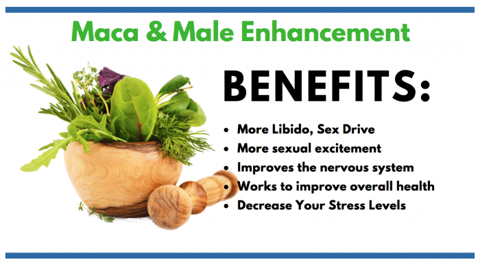 image saying the benefits of mac in male enhancement pills