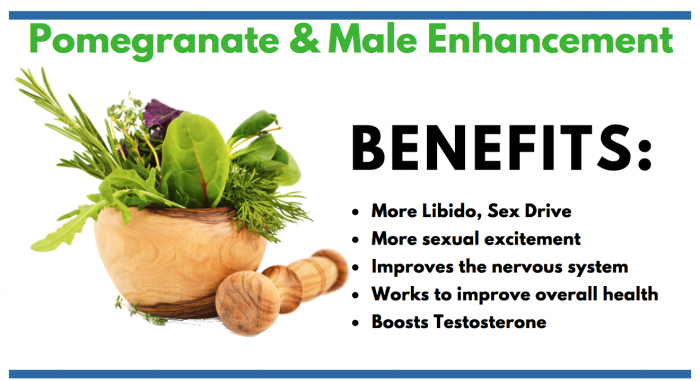featured image for article on Pomegranate for male enlargement