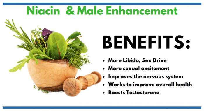Niacin featured image for article on male enhancement use
